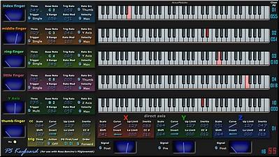 P R O C E S S E U R S   E T   C O N V E R T I S S E U R S série de plugin MIDI gratuit